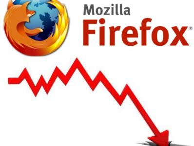 firefox - going down