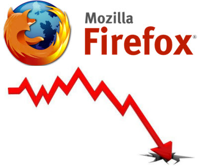 firefox - going down