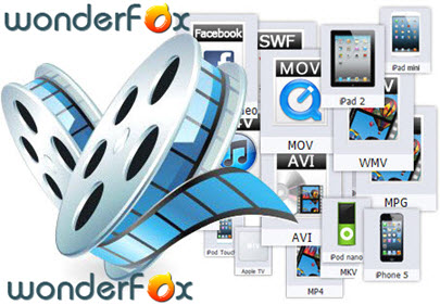 wonderfox software