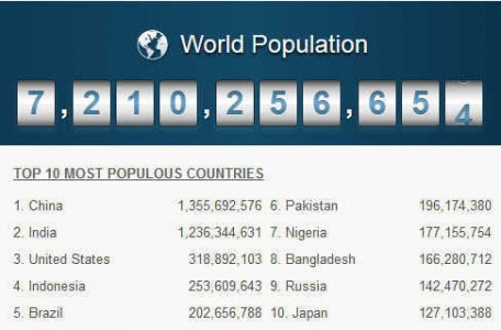 world-population-clock-image-1