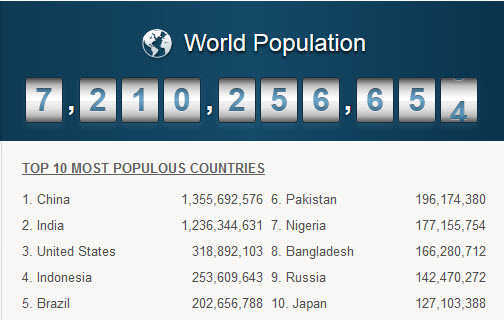 world-population-clock-image-1