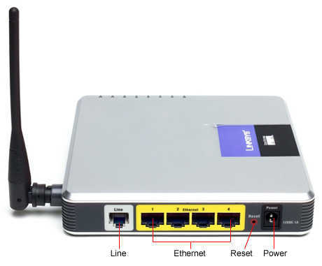 router-image